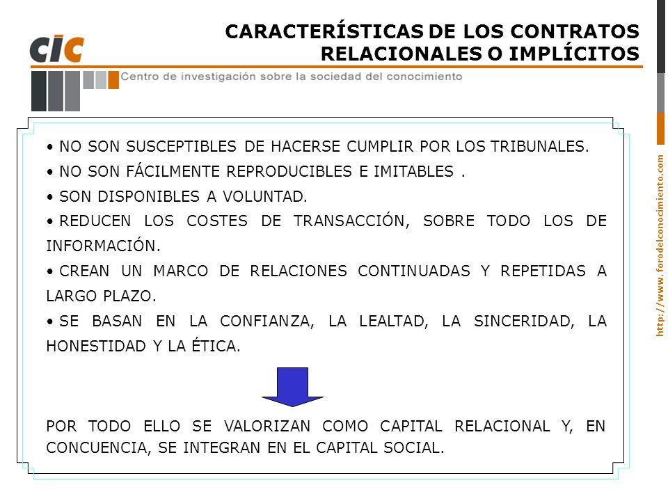 http://www. forodelconocimiento.com CARACTERÍSTICAS DE LOS CONTRATOS RELACIONALES O IMPLÍCITOS NO SON SUSCEPTIBLES DE HACERSE CUMPLIR POR LOS TRIBUNAL