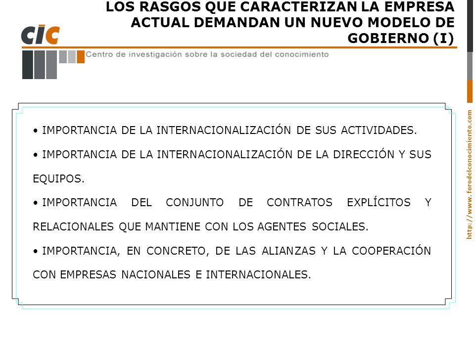 http://www. forodelconocimiento.com LOS RASGOS QUE CARACTERIZAN LA EMPRESA ACTUAL DEMANDAN UN NUEVO MODELO DE GOBIERNO (I) IMPORTANCIA DE LA INTERNACI