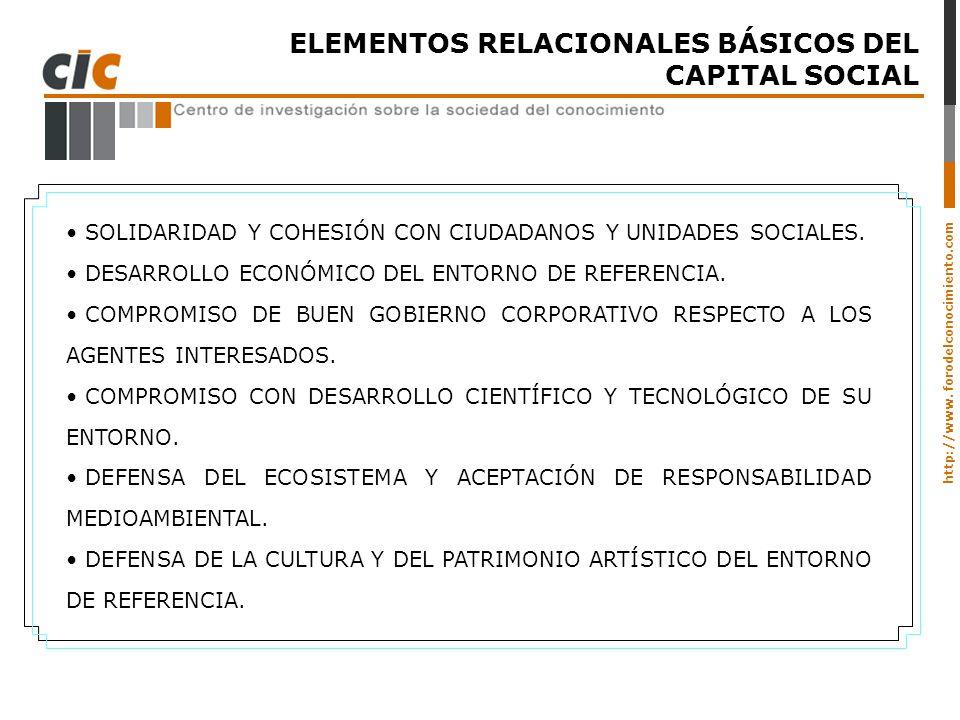 http://www. forodelconocimiento.com ELEMENTOS RELACIONALES BÁSICOS DEL CAPITAL SOCIAL SOLIDARIDAD Y COHESIÓN CON CIUDADANOS Y UNIDADES SOCIALES. DESAR