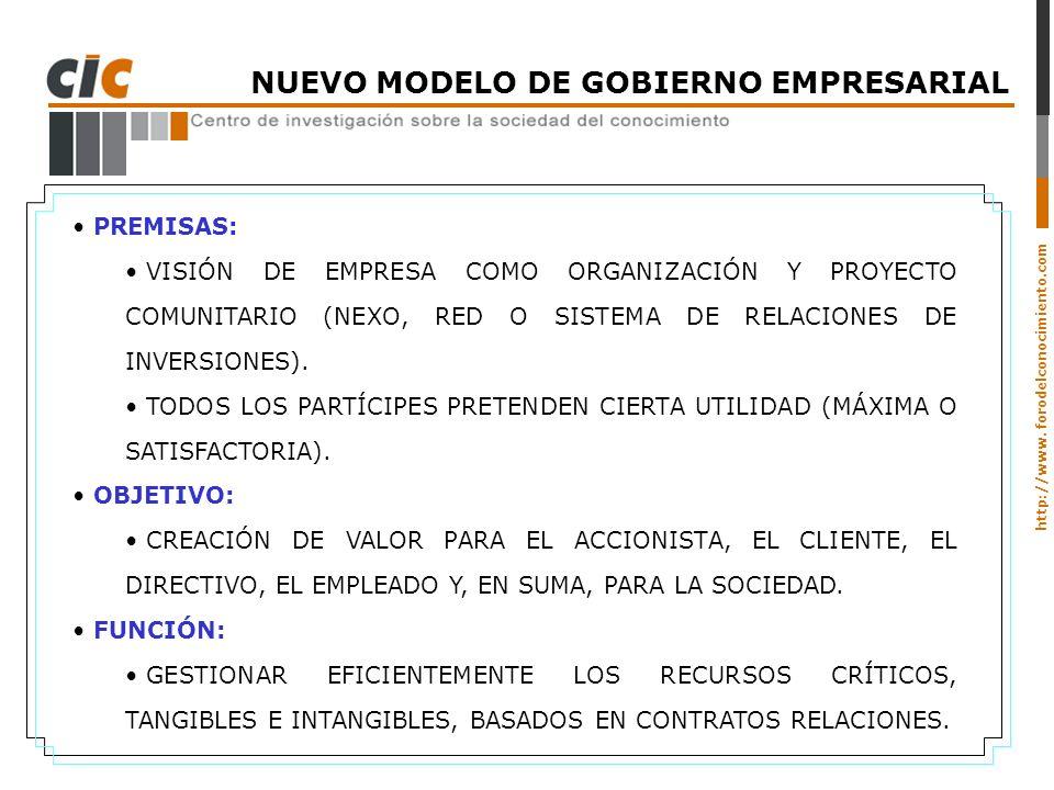 http://www. forodelconocimiento.com NUEVO MODELO DE GOBIERNO EMPRESARIAL PREMISAS: VISIÓN DE EMPRESA COMO ORGANIZACIÓN Y PROYECTO COMUNITARIO (NEXO, R