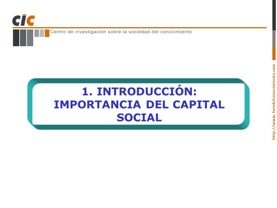 http://www. forodelconocimiento.com 1. INTRODUCCIÓN: IMPORTANCIA DEL CAPITAL SOCIAL