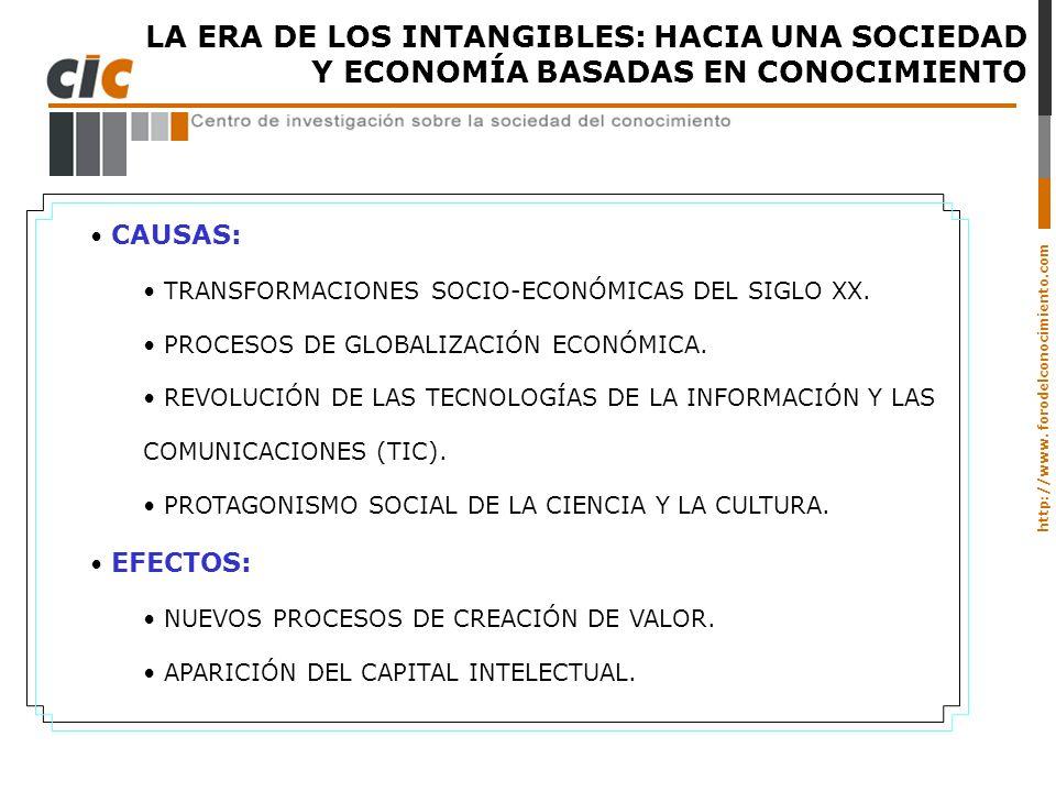 http://www. forodelconocimiento.com LA ERA DE LOS INTANGIBLES: HACIA UNA SOCIEDAD Y ECONOMÍA BASADAS EN CONOCIMIENTO CAUSAS: TRANSFORMACIONES SOCIO-EC