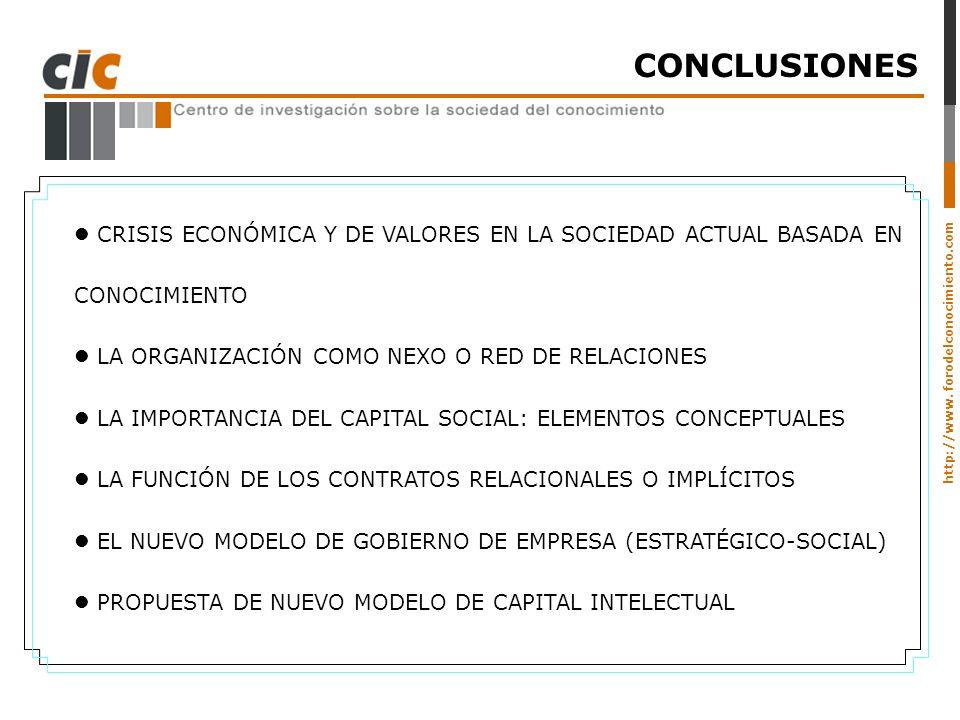 http://www. forodelconocimiento.com CONCLUSIONES CRISIS ECONÓMICA Y DE VALORES EN LA SOCIEDAD ACTUAL BASADA EN CONOCIMIENTO LA ORGANIZACIÓN COMO NEXO
