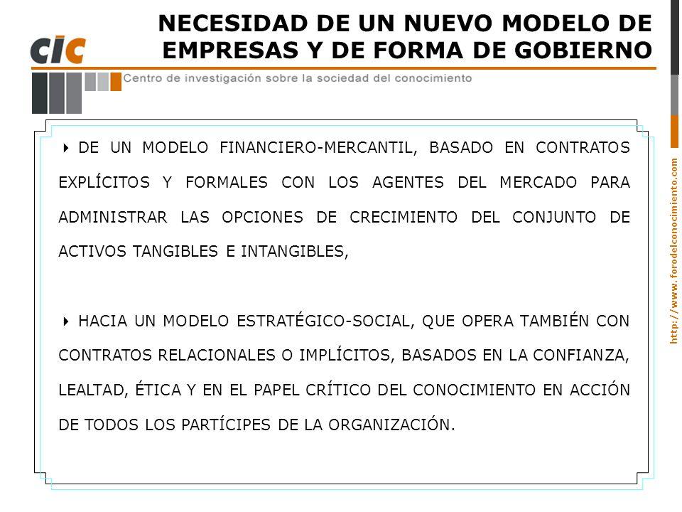 http://www. forodelconocimiento.com NECESIDAD DE UN NUEVO MODELO DE EMPRESAS Y DE FORMA DE GOBIERNO DE UN MODELO FINANCIERO-MERCANTIL, BASADO EN CONTR