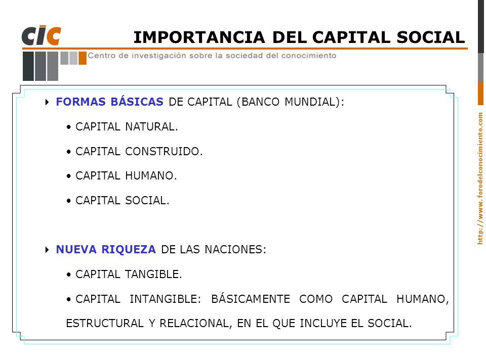 http://www. forodelconocimiento.com IMPORTANCIA DEL CAPITAL SOCIAL FORMAS BÁSICAS DE CAPITAL (BANCO MUNDIAL): CAPITAL NATURAL. CAPITAL CONSTRUIDO. CAP