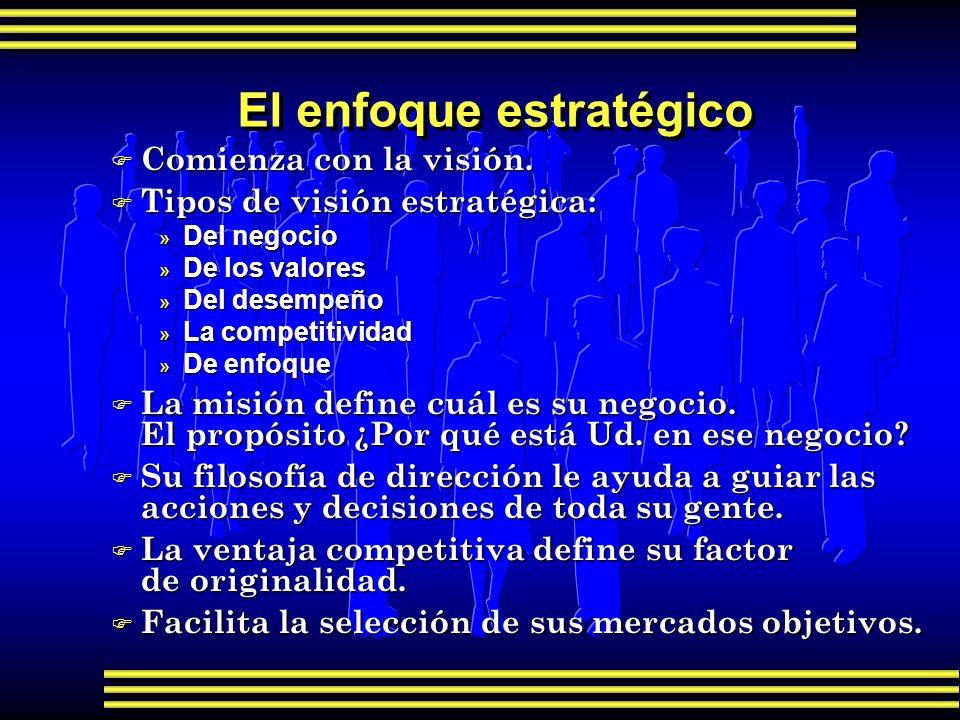 El enfoque estratégico F Comienza con la visión. F Tipos de visión estratégica: » Del negocio » De los valores » Del desempeño » La competitividad » D