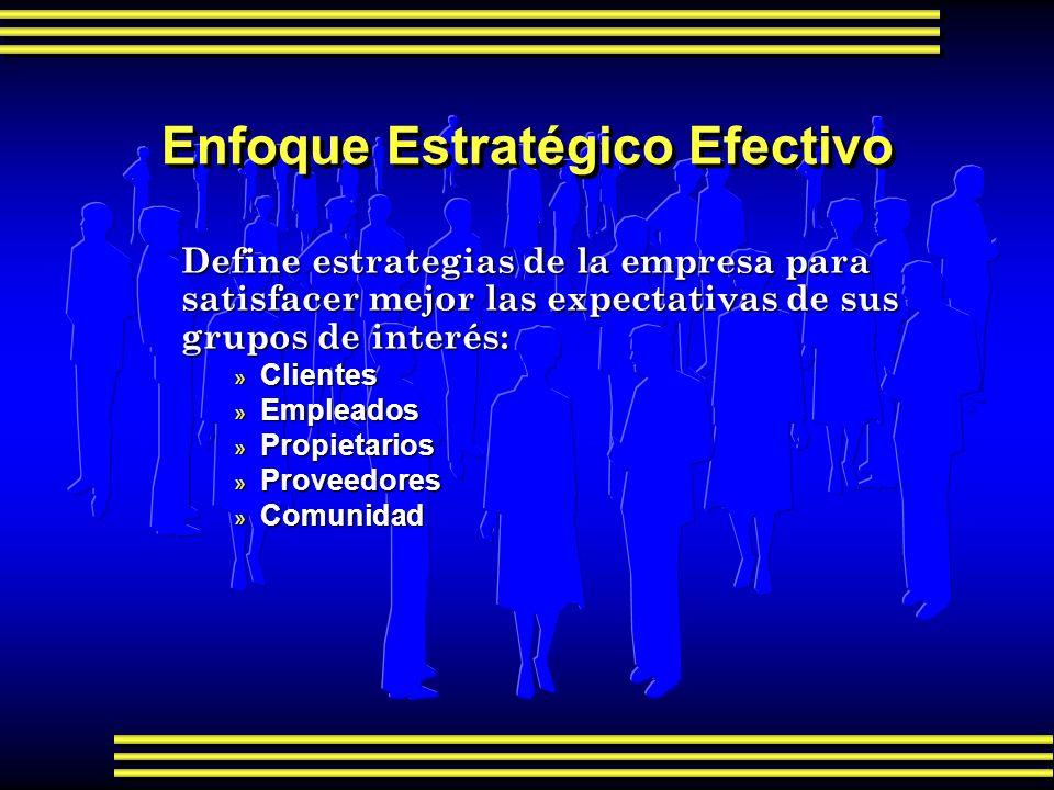 Enfoque Estratégico Efectivo Define estrategias de la empresa para satisfacer mejor las expectativas de sus grupos de interés: » Clientes » Empleados