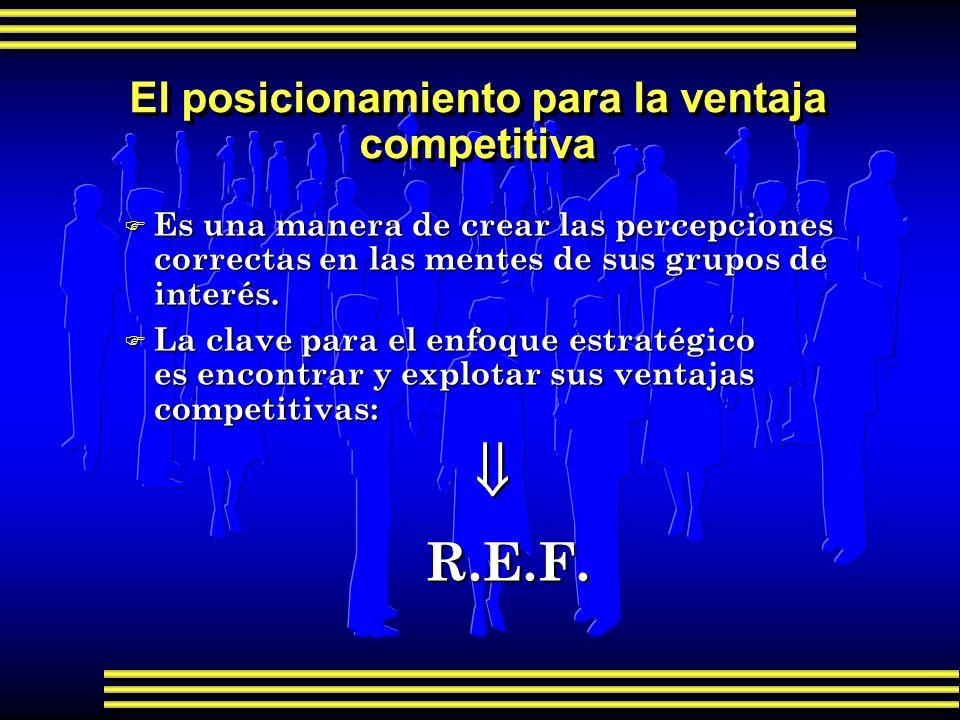 El posicionamiento para la ventaja competitiva F Es una manera de crear las percepciones correctas en las mentes de sus grupos de interés. F La clave