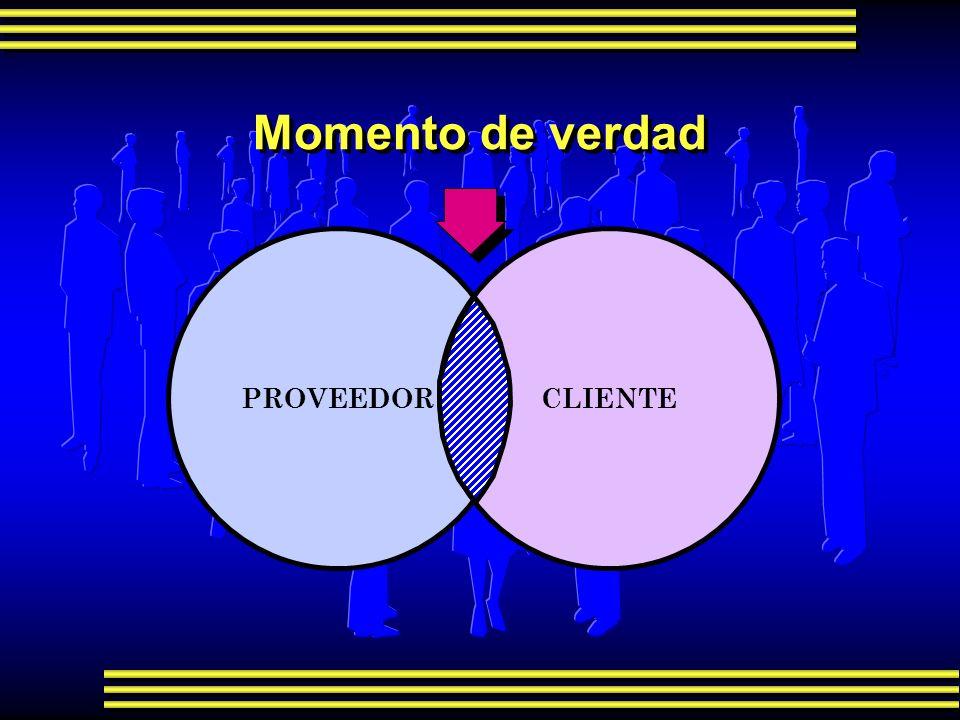 El proceso de creación de servicios LA CONCEPTUALIZACIÓN LA ESTRUCTURACIÓN LA COMERCIALIZACIÓN LA PRESTACIÓN CONCEPTOEMPRESARIAL MERCADOOBJETIVO OFERTA DE SERVICIOS MERCADEOINTERNO SERVUCCIÓN CONTROL DE CALIDAD INTERMEDIACIÓN COMUNICACIÓN PRECIOS