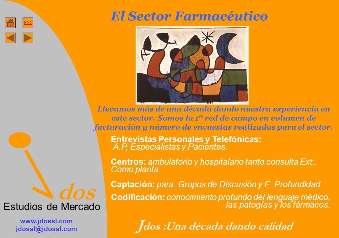 dos Estudios de Mercado ESC www.jdossl.com jdossl@jdossl.com J dos :Una década dando calidad El Sector Farmacéutico Llevamos más de una década dando nuestra experiencia en este sector.