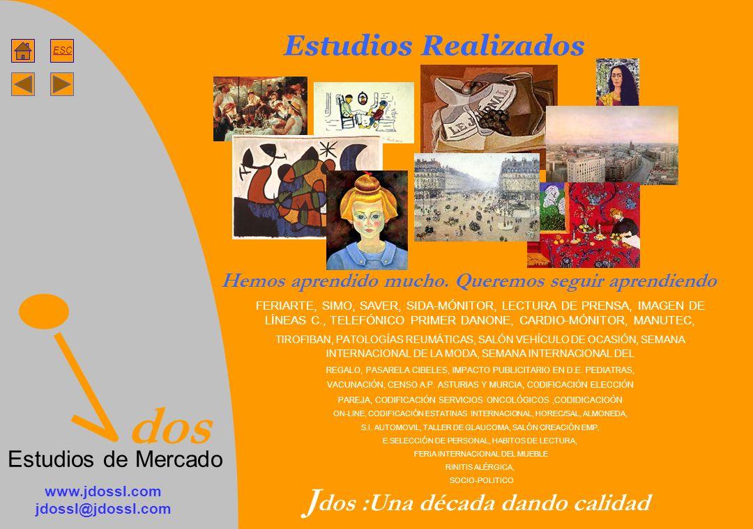 dos Estudios de Mercado ESC www.jdossl.com jdossl@jdossl.com J dos :Una década dando calidad Estudios Realizados Hemos aprendido mucho.