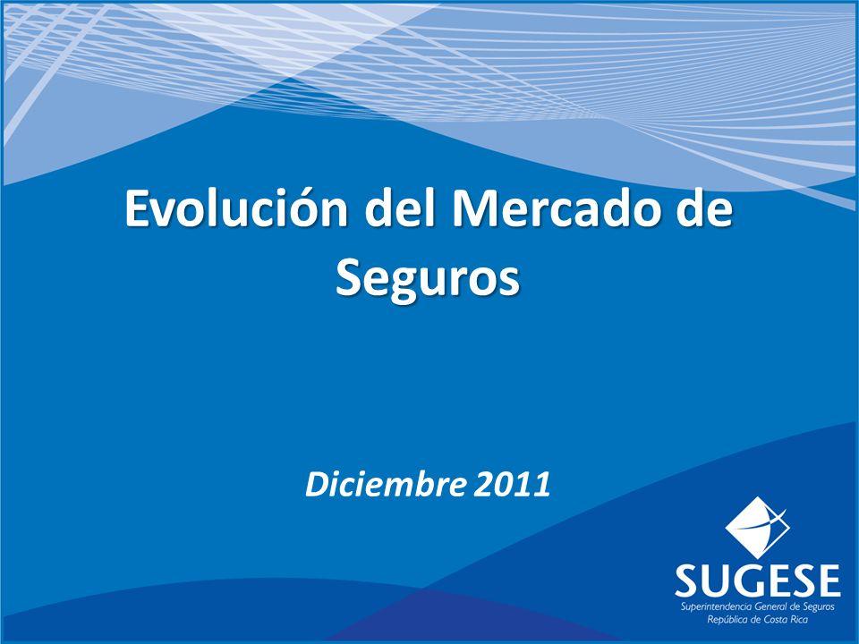 Evolución del Mercado de Seguros Evolución del Mercado de Seguros Diciembre 2011