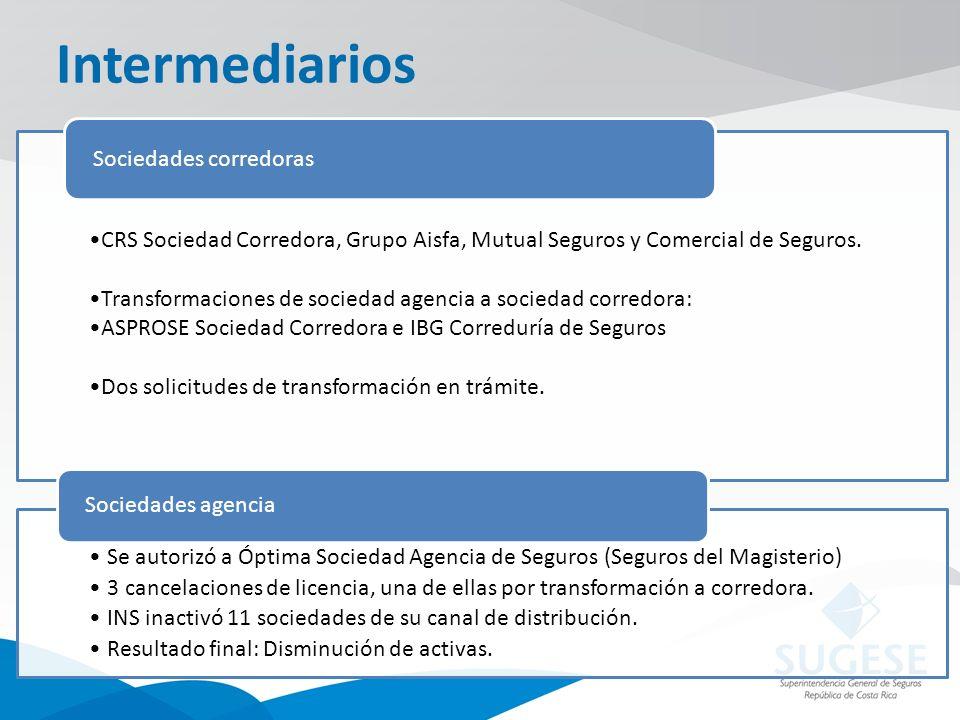 Intermediarios Se autorizaron 5 este año: CRS Sociedad Corredora, Grupo Aisfa, Mutual Seguros y Comercial de Seguros. Transformaciones de sociedad age