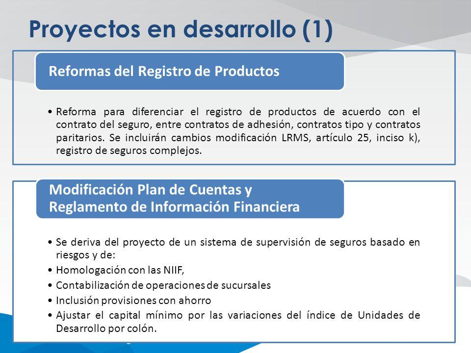Proyectos en desarrollo (1) Reforma para diferenciar el registro de productos de acuerdo con el contrato del seguro, entre contratos de adhesión, cont