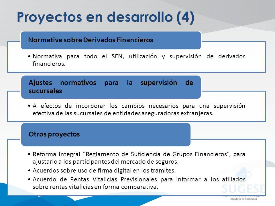 Proyectos en desarrollo (4) Normativa para todo el SFN, utilización y supervisión de derivados financieros. Normativa sobre Derivados Financieros A ef