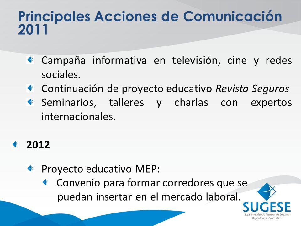 Principales Acciones de Comunicación 2011 Campaña informativa en televisión, cine y redes sociales. Continuación de proyecto educativo Revista Seguros