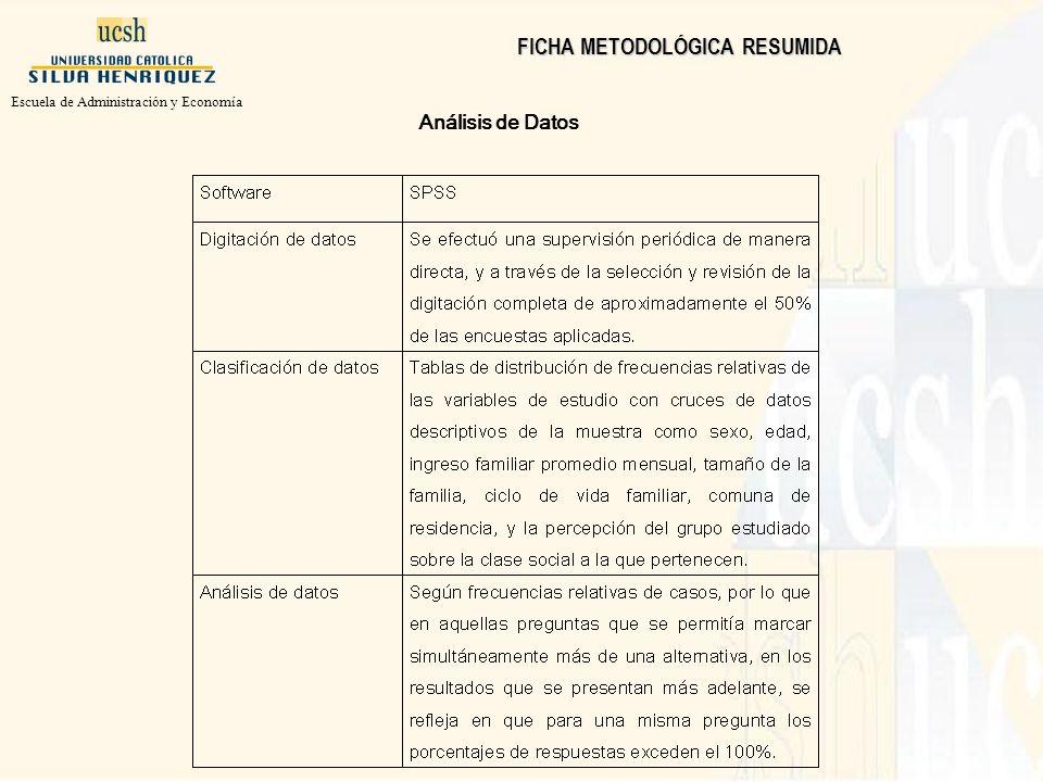 Análisis de Datos Escuela de Administración y Economía FICHA METODOLÓGICA RESUMIDA