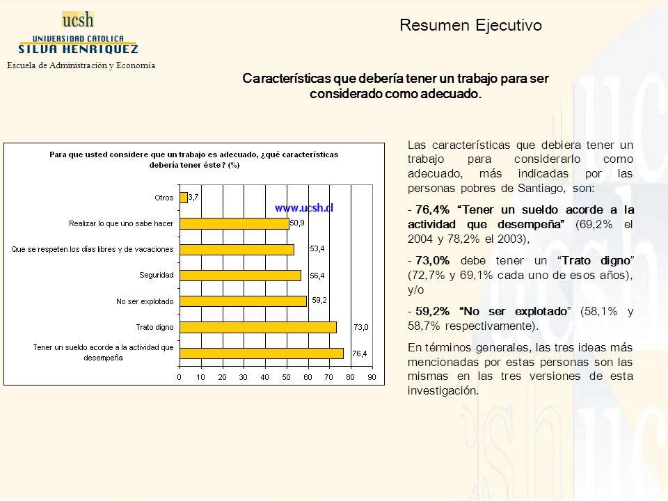 Resumen Ejecutivo Características que debería tener un trabajo para ser considerado como adecuado.