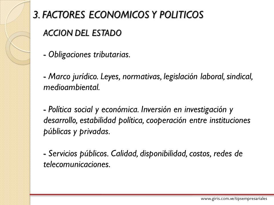 www.giris.com.ve/tipsempresariales 3. FACTORES ECONOMICOS Y POLITICOS ACCION DEL ESTADO - - Obligaciones tributarias. - - Marco jurídico. Leyes, norma