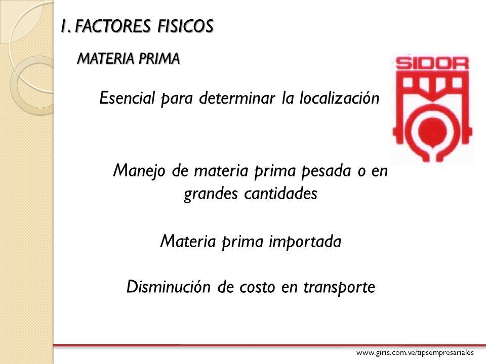 www.giris.com.ve/tipsempresariales 1. FACTORES FISICOS MATERIA PRIMA Esencial para determinar la localización Manejo de materia prima pesada o en gran