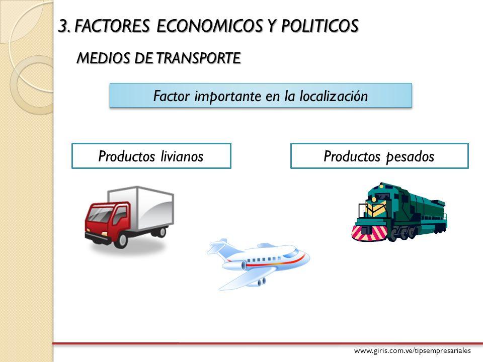 www.giris.com.ve/tipsempresariales 3. FACTORES ECONOMICOS Y POLITICOS MEDIOS DE TRANSPORTE Factor importante en la localización Productos livianosProd