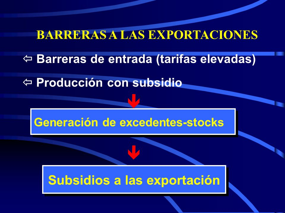 BARRERAS A LAS EXPORTACIONES Barreras de entrada (tarifas elevadas) Producción con subsidio Generación de excedentes-stocks Subsidios a las exportación