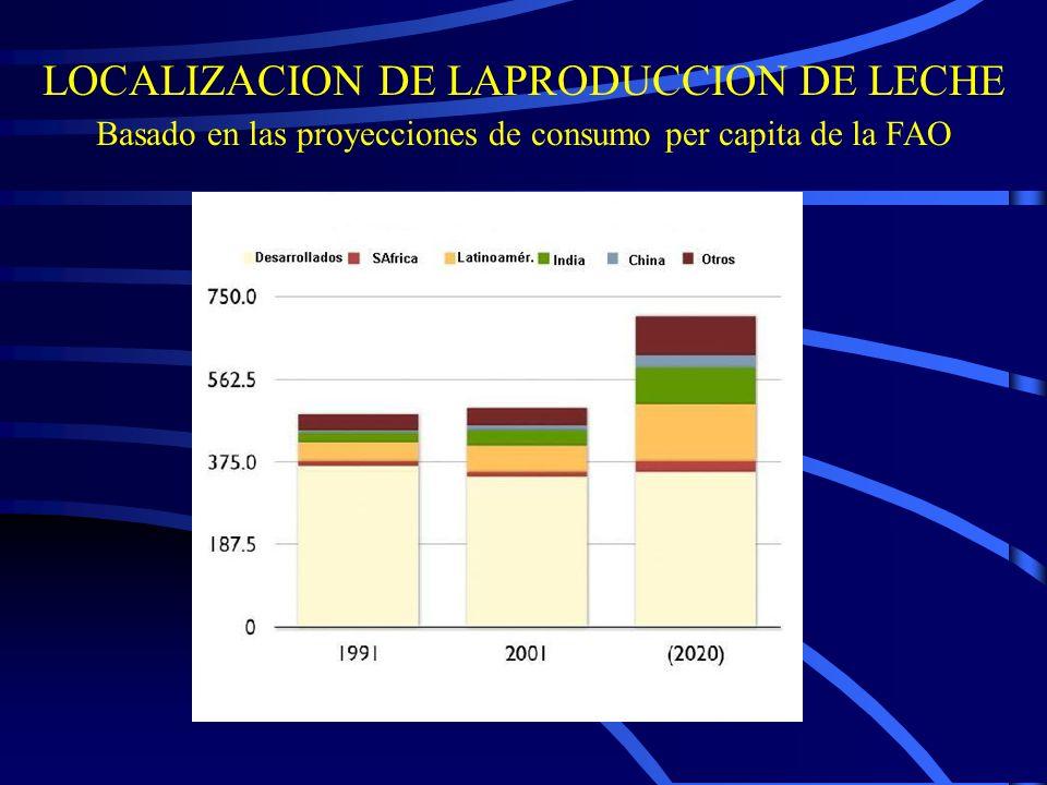 MERCADO INTERNACIONAL DE LÁCTEOS - 30 billones/lts (6% de producción mundial ) - Menos de la mitad se negocia en el mercado libre.