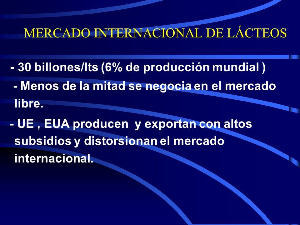 PRINCIPALES EXPORTADORES Participación de mercado