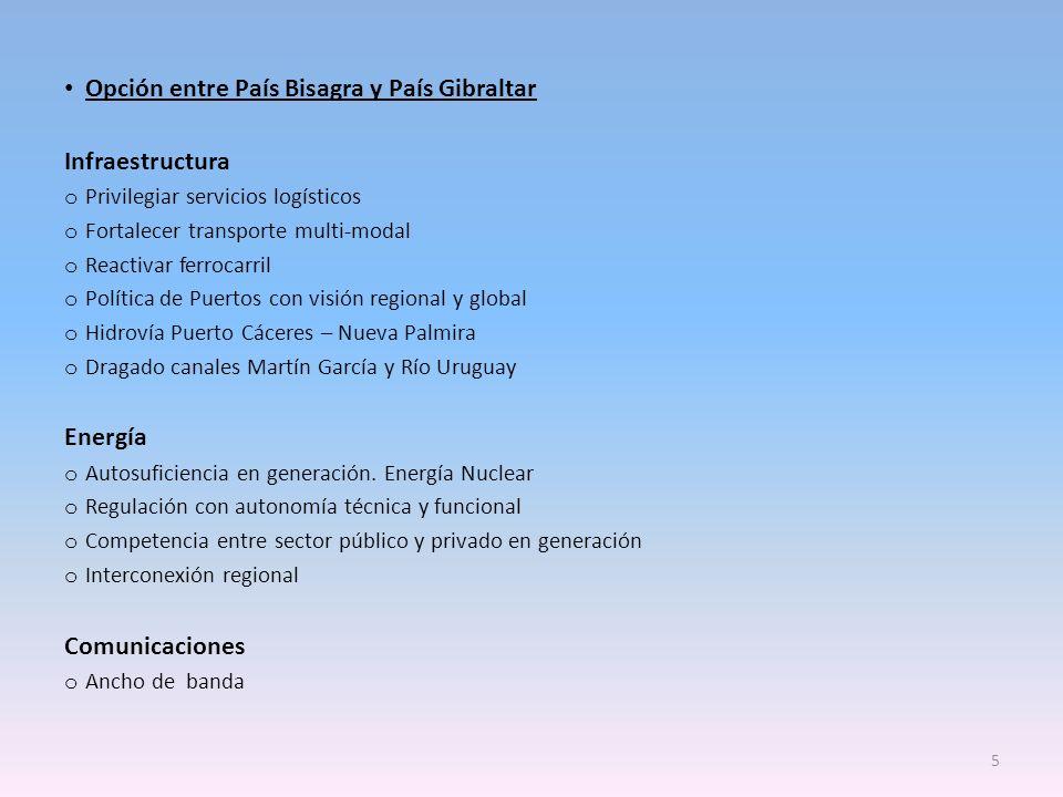 Opción entre País Bisagra y País Gibraltar Infraestructura o Privilegiar servicios logísticos o Fortalecer transporte multi-modal o Reactivar ferrocarril o Política de Puertos con visión regional y global o Hidrovía Puerto Cáceres – Nueva Palmira o Dragado canales Martín García y Río Uruguay Energía o Autosuficiencia en generación.