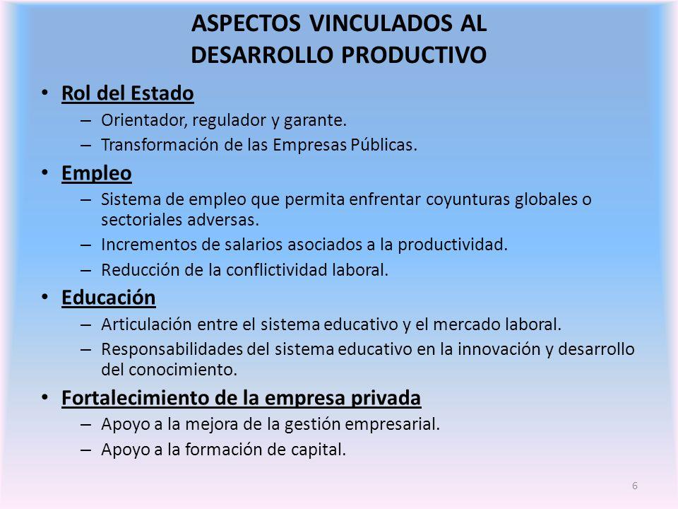 6 ASPECTOS VINCULADOS AL DESARROLLO PRODUCTIVO Rol del Estado – Orientador, regulador y garante.