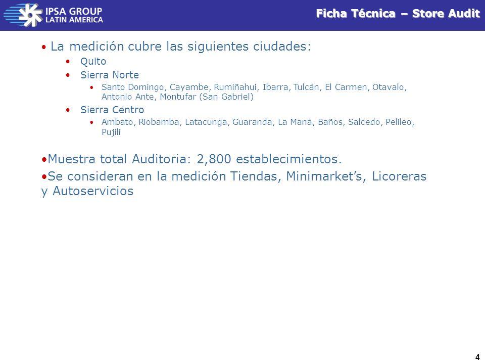 4 Ficha Técnica – Store Audit La medición cubre las siguientes ciudades: Quito Sierra Norte Santo Domingo, Cayambe, Rumiñahui, Ibarra, Tulcán, El Carm
