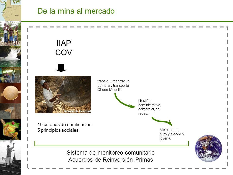10 criterios de certificación 5 principios sociales Sistema de monitoreo comunitario Acuerdos de Reinversión Primas IIAP COV Ronald de Hommel Metal br