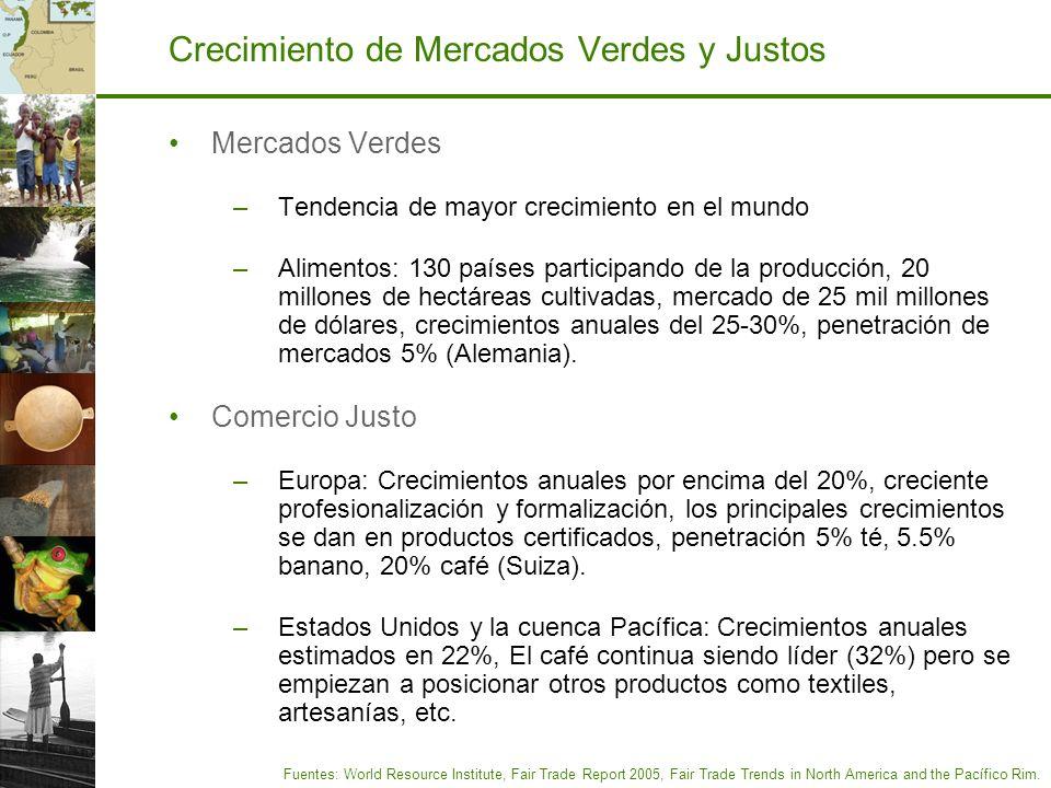 www.amichoco.org www.greengold-oroverde.org www.communitymining.org
