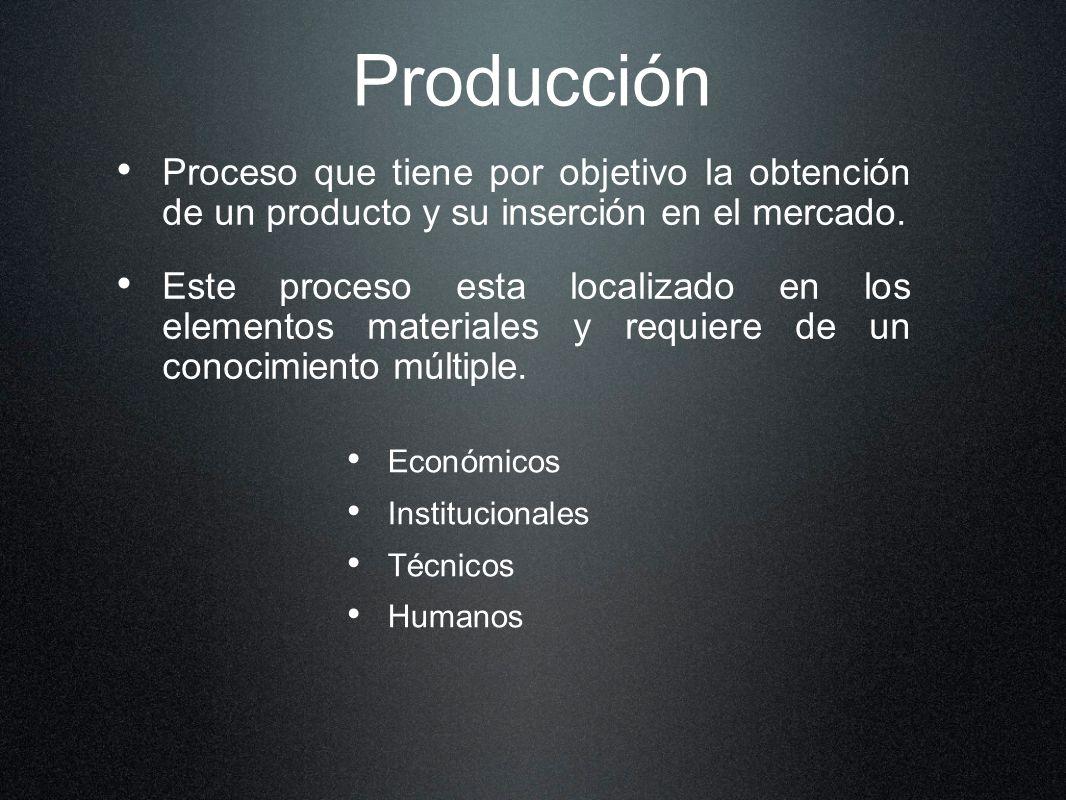 Producción Proceso que tiene por objetivo la obtención de un producto y su inserción en el mercado. Este proceso esta localizado en los elementos mate