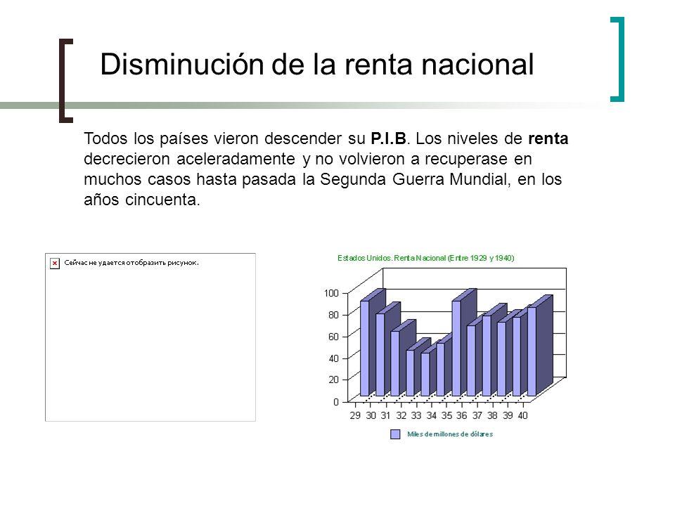 Disminución de la renta nacional Todos los países vieron descender su P.I.B. Los niveles de renta decrecieron aceleradamente y no volvieron a recupera