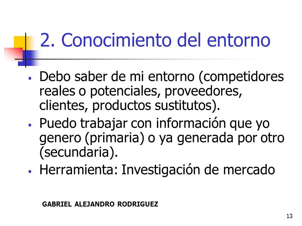 14 3.Mercado y Producto ¿Cuál es mi mercado objetivo.