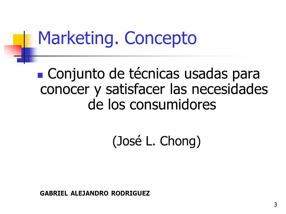 4 Dimensiones del Marketing MARKETING ESTRATEGICO (Planificación del negocio – Largo Plazo – El qué) MARKETING OPERATIVO (implementación – Corto Plazo – El cómo) GABRIEL ALEJANDRO RODRIGUEZ