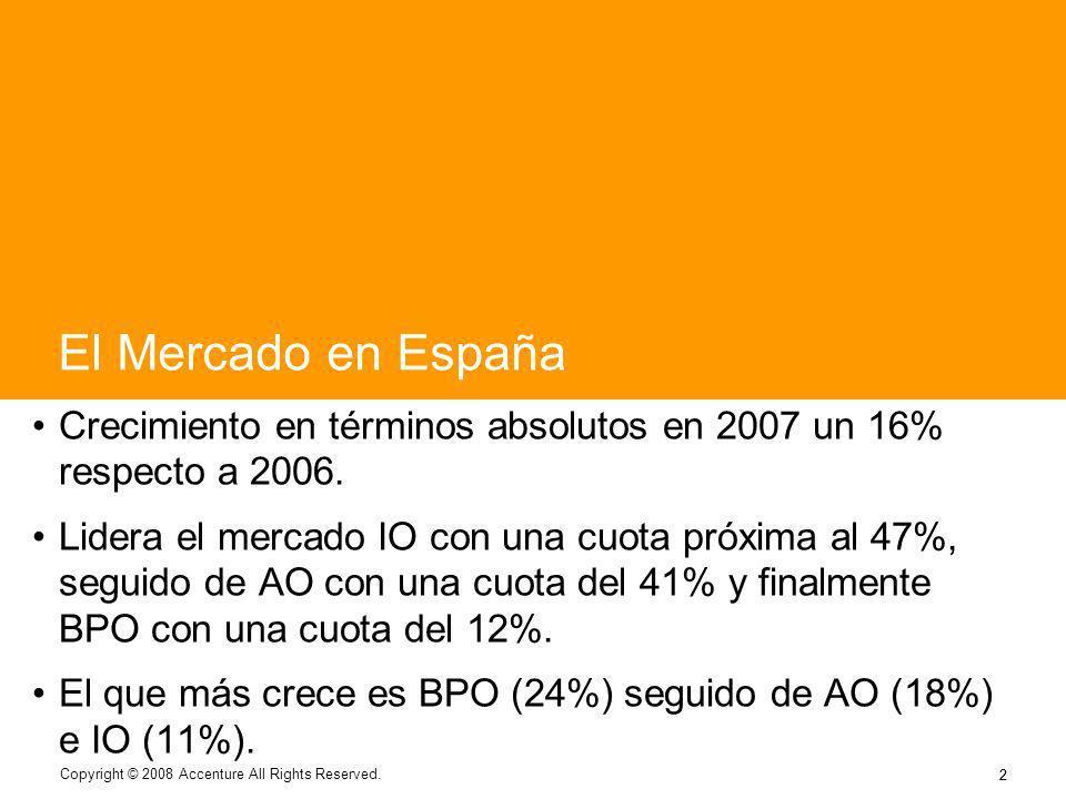 2 Copyright © 2008 Accenture All Rights Reserved. 22 Crecimiento en términos absolutos en 2007 un 16% respecto a 2006. Lidera el mercado IO con una cu