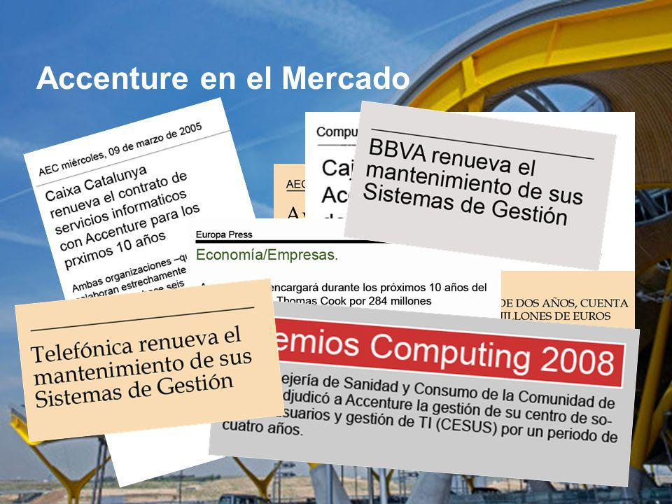 3 Copyright © 2008 Accenture All Rights Reserved. Accenture en el Mercado