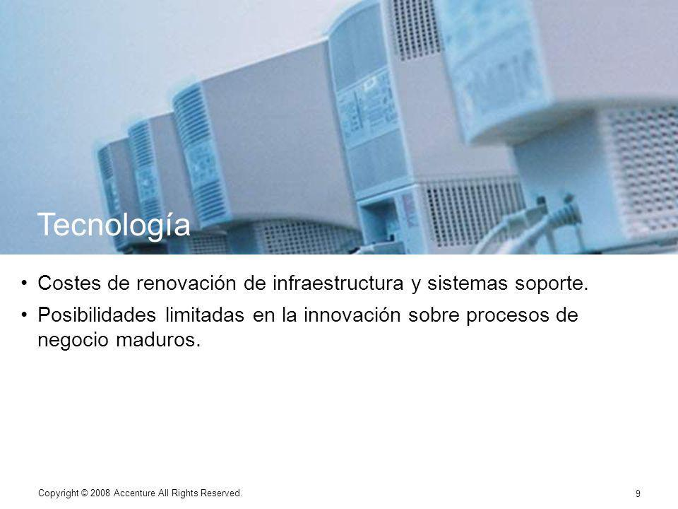 9 Tecnología Costes de renovación de infraestructura y sistemas soporte.