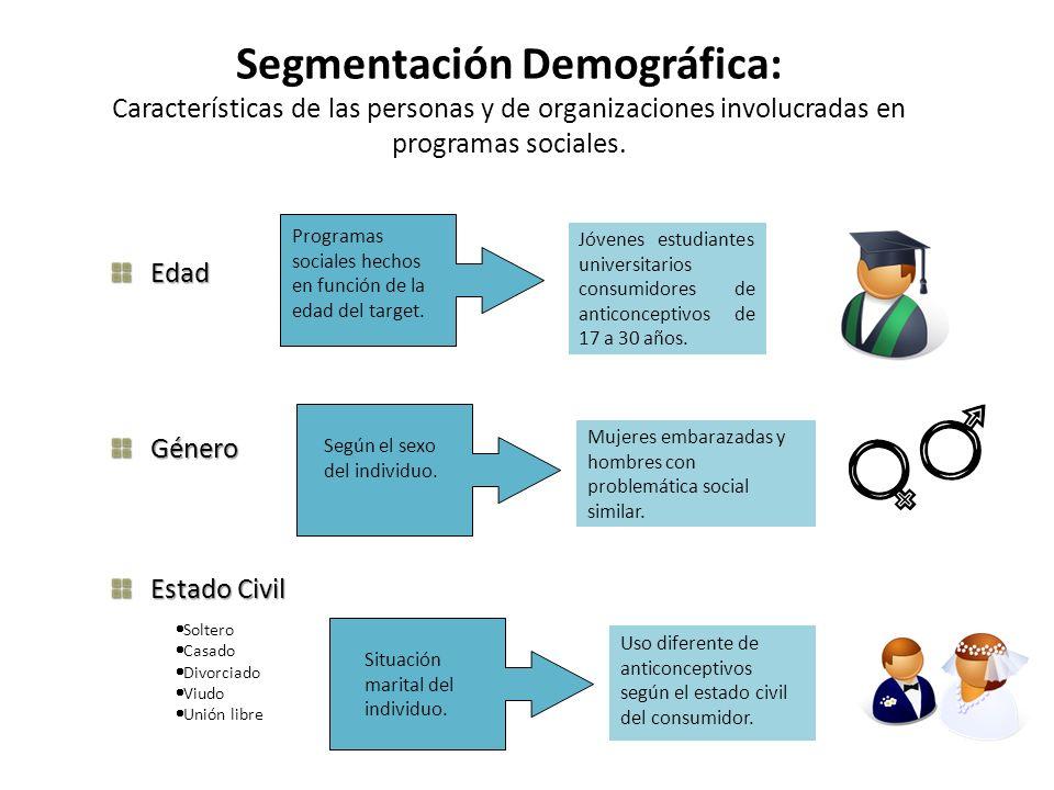 Soltero Casado Divorciado Viudo Unión libre Segmentación Demográfica: Características de las personas y de organizaciones involucradas en programas so