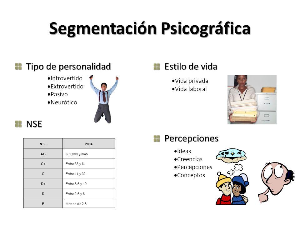 Segmentación Psicográfica Tipo de personalidad NSE Estilo de vida Percepciones Introvertido Extrovertido Pasivo Neurótico Ideas Creencias Percepciones