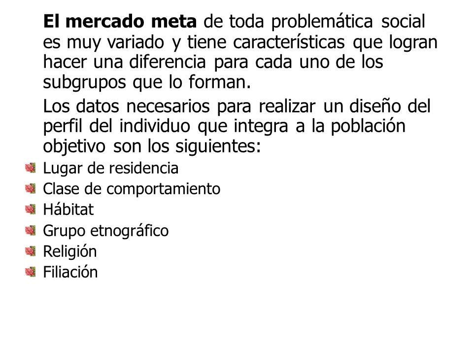 Las variables que más son utilizadas en el diseño del perfil de la población objetivo son: Geográficas Demográficas Psicográficas Conductistas Motivacionales Beneficio buscado Epidemiológicas