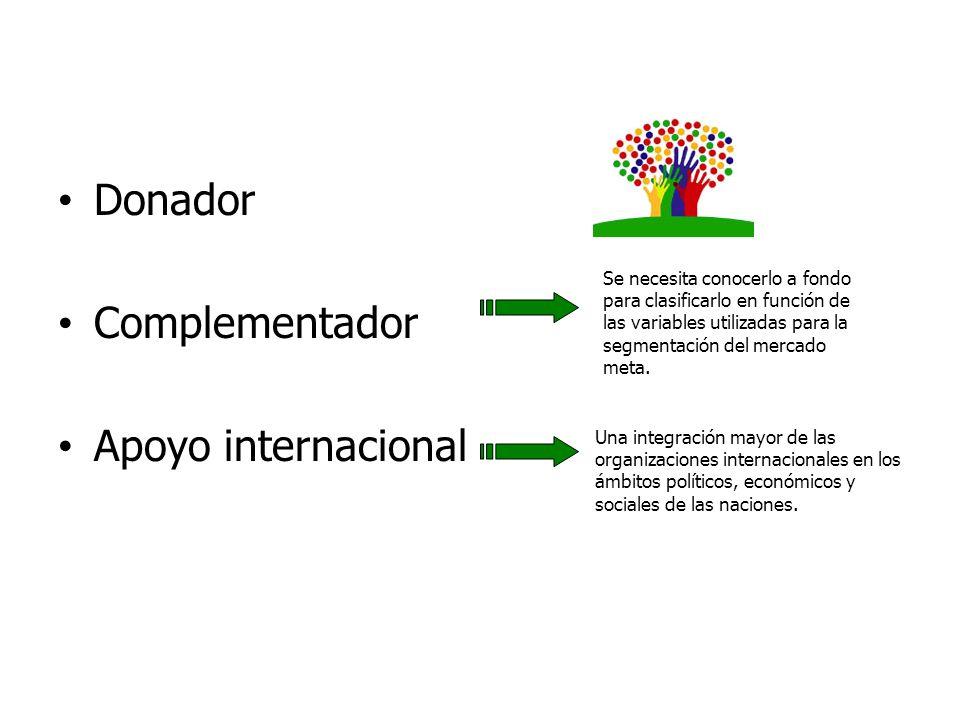 Donador Complementador Apoyo internacional Una integración mayor de las organizaciones internacionales en los ámbitos políticos, económicos y sociales