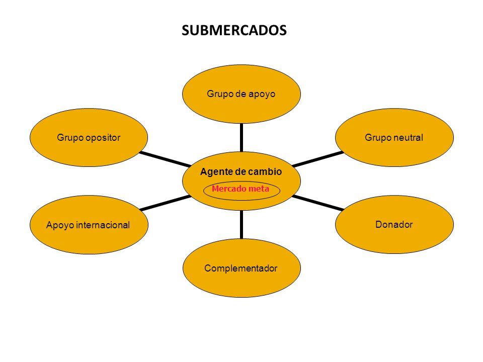Segmentación Geográfica: Segmentación Geográfica: Clasificación AGE, que agrupa a las personas de acuerdo con sus condiciones socioeconómicas reflejadas en sus viviendas.
