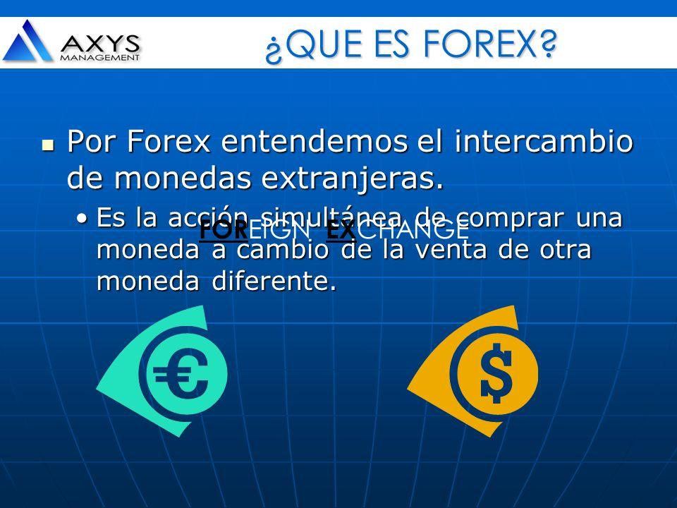 ¿QUE ES FOREX? Por Forex entendemos el intercambio de monedas extranjeras. Por Forex entendemos el intercambio de monedas extranjeras. Es la acción si