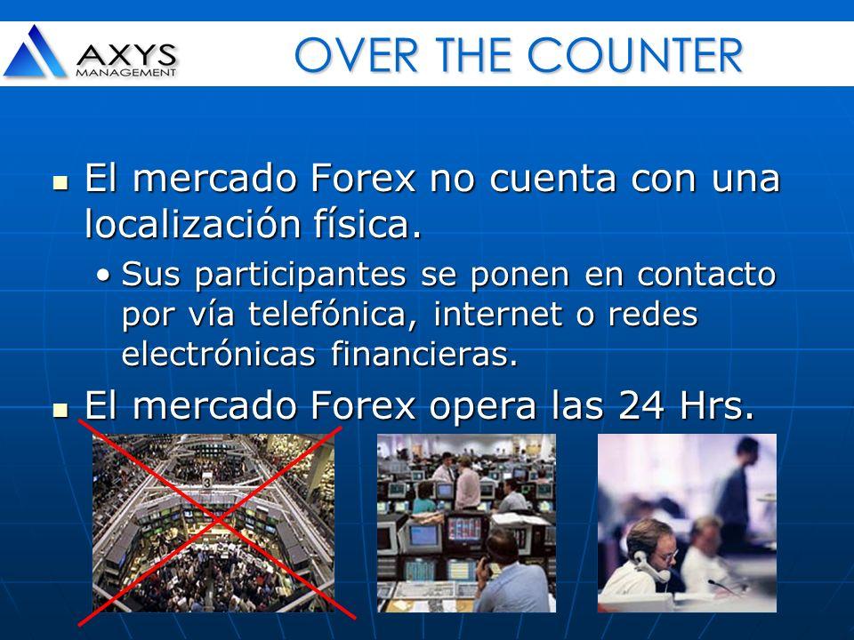 El mercado Forex no cuenta con una localización física.