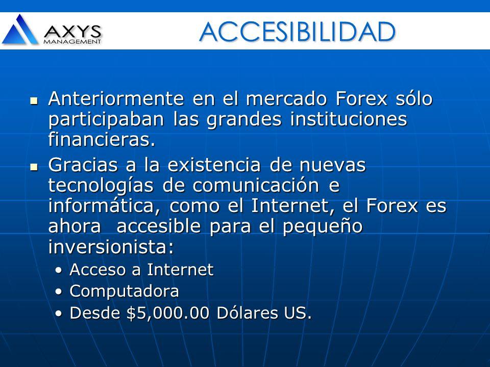 Anteriormente en el mercado Forex sólo participaban las grandes instituciones financieras.