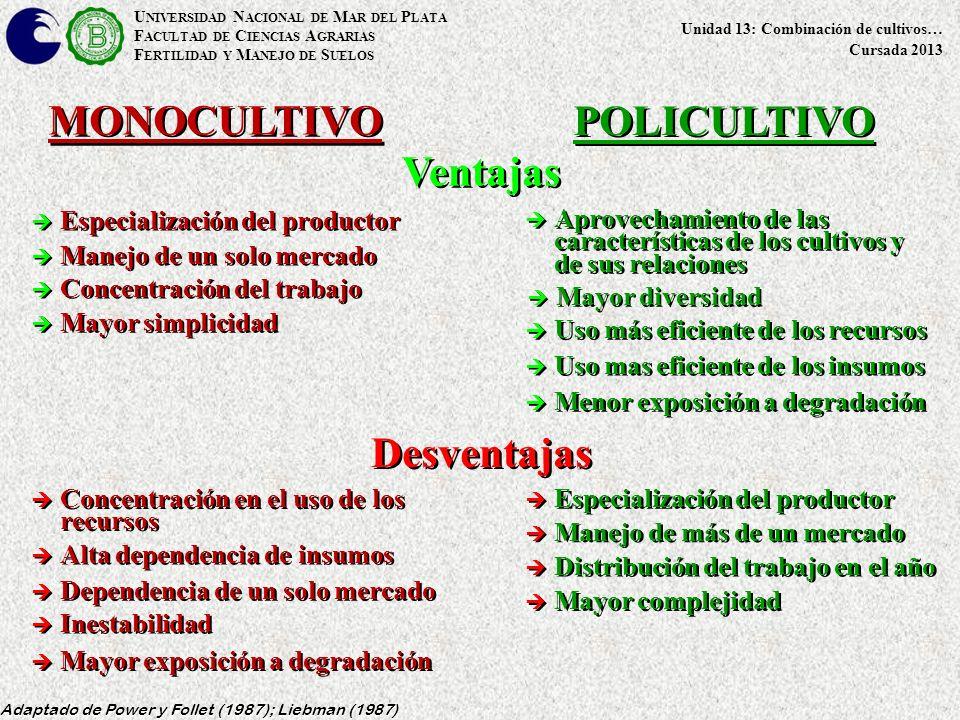 U NIVERSIDAD N ACIONAL DE M AR DEL P LATA F ACULTAD DE C IENCIAS A GRARIAS F ERTILIDAD Y M ANEJO DE S UELOS Unidad 13 Combinación de cultivos en el tiempo