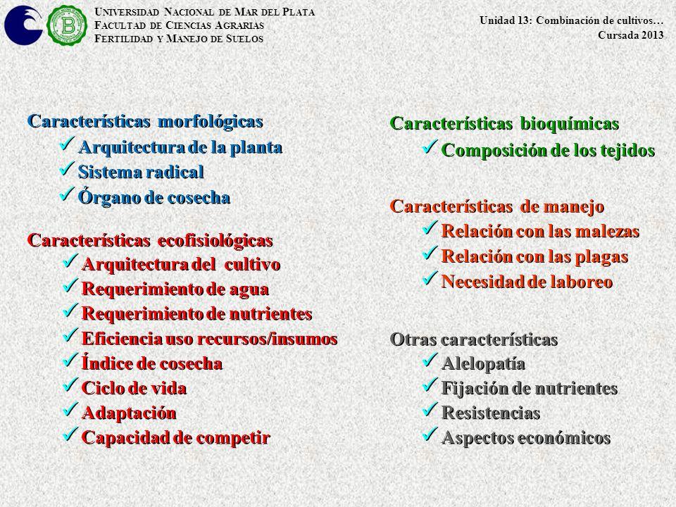 U NIVERSIDAD N ACIONAL DE M AR DEL P LATA F ACULTAD DE C IENCIAS A GRARIAS F ERTILIDAD Y M ANEJO DE S UELOS Unidad 13: Combinación de cultivos… Cursada 2013 Factores que determinan el M.I.T.